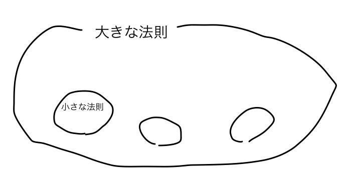 空白ページ 4