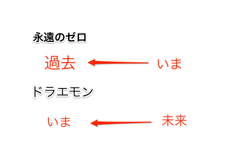空白ページ 2
