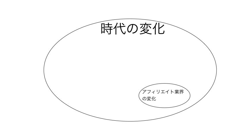 空白ページ 3